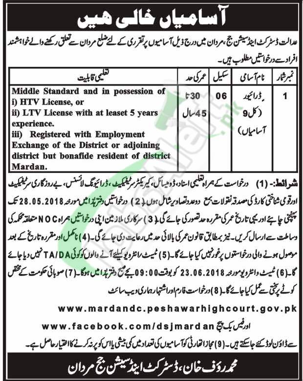 District and Session Court Mardan Jobs