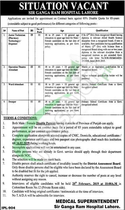 Sir Ganga Ram Hospital Lahore Jobs