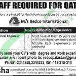 Qatar Jobs for Pakistani 2018