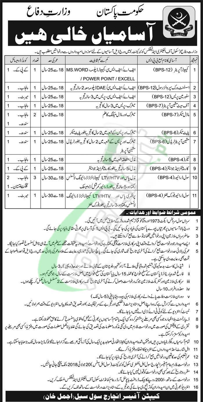 Ministry of Defence Jobs