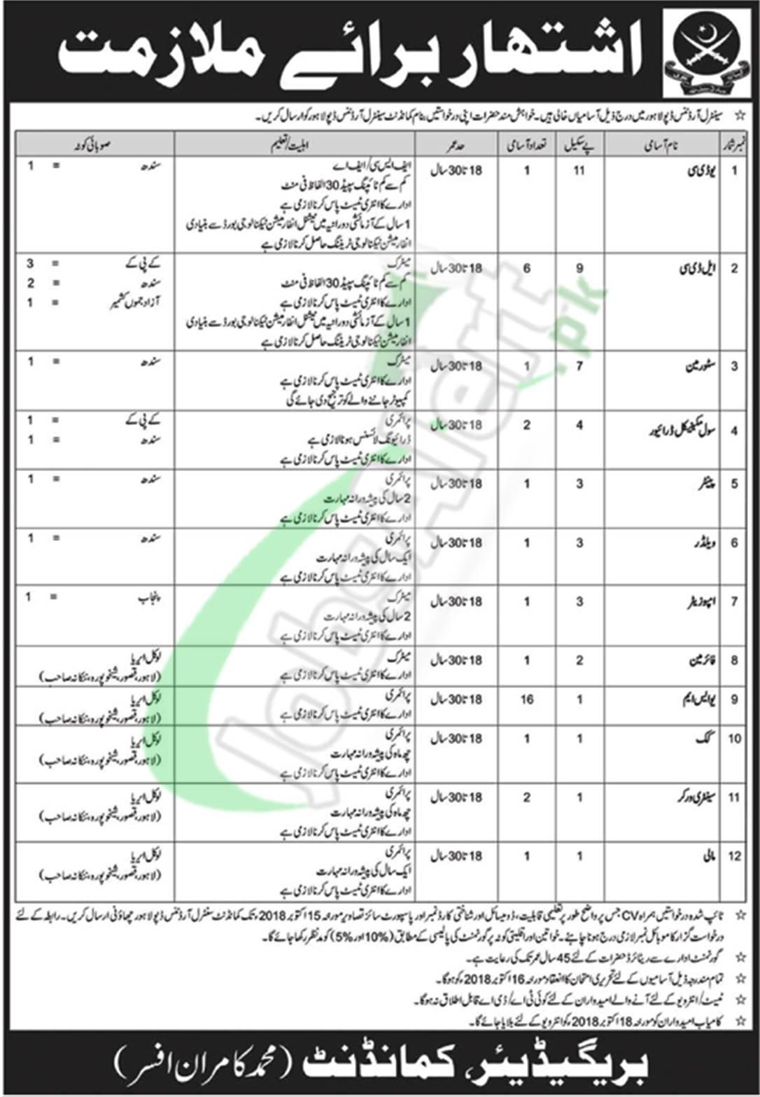 COD Lahore Jobs 2018