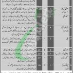 Pakistan Army Jobs 2018