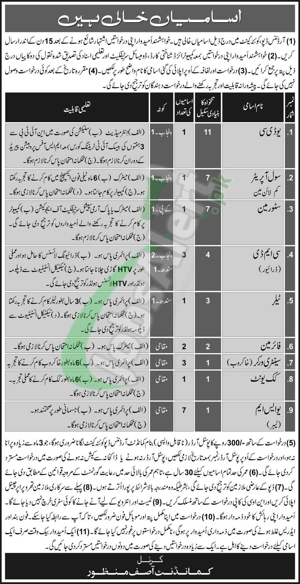 Pakistan Army Jobs 2018