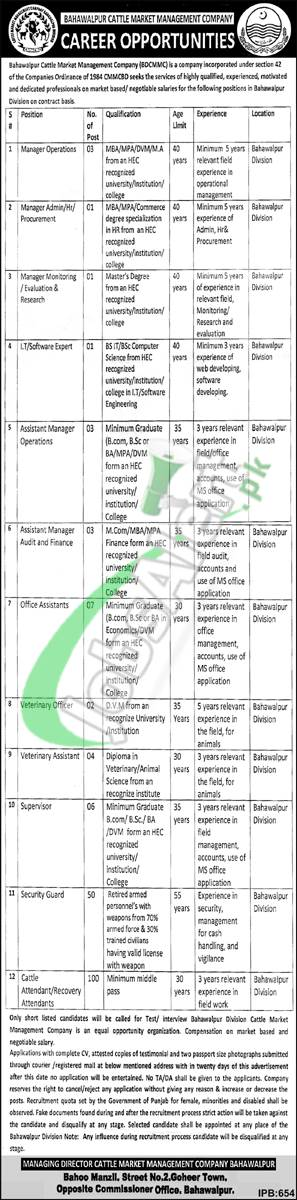 Bahawalpur Cattle Market Management Company Jobs