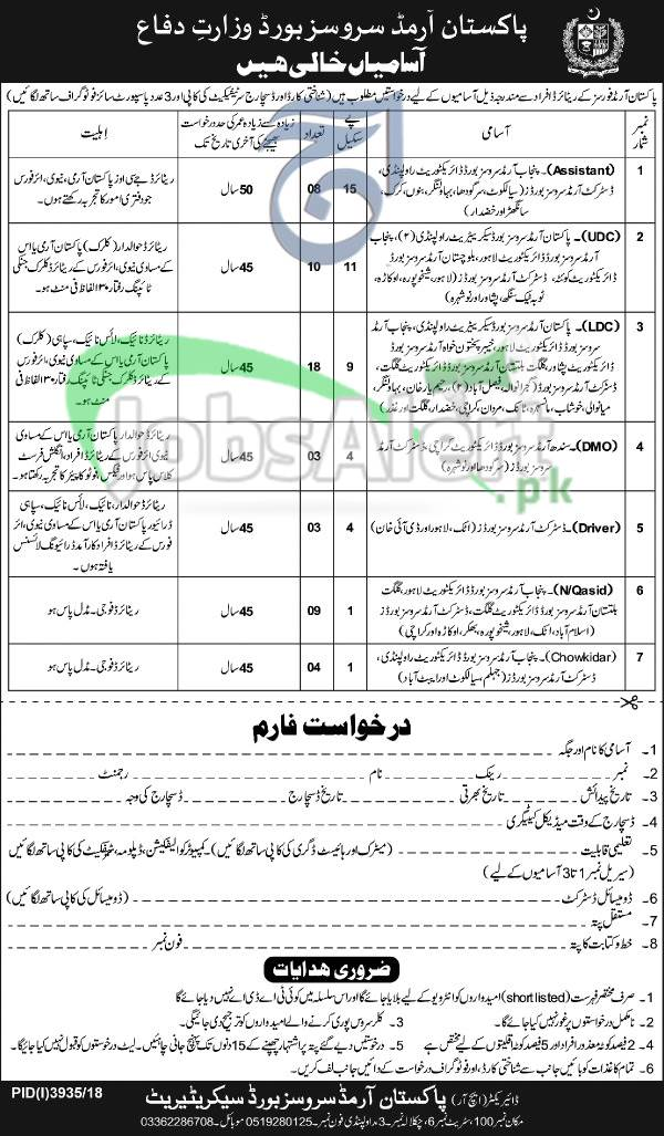 Pakistan Armed Services Board Jobs 2019