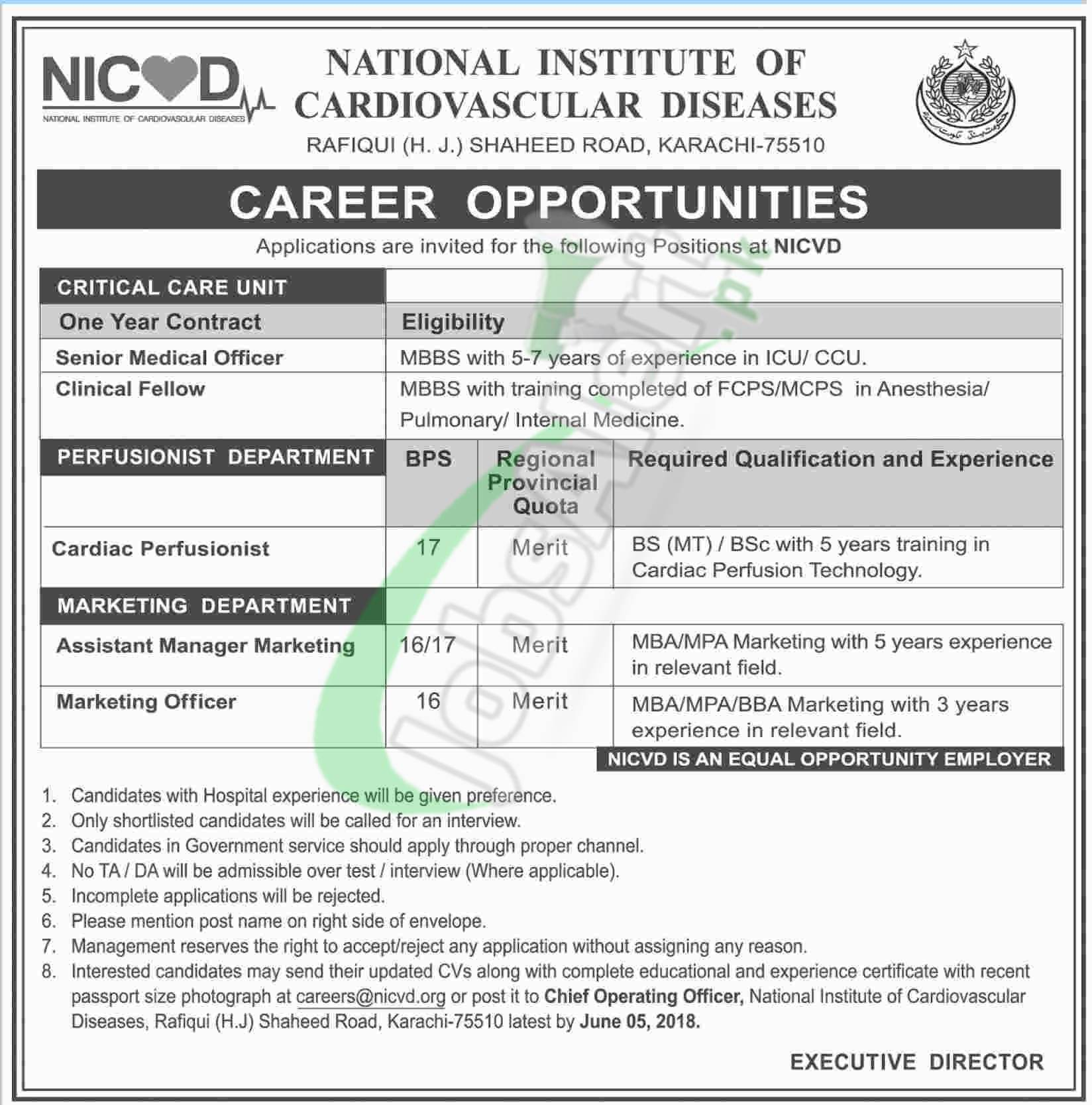 NICVD Jobs