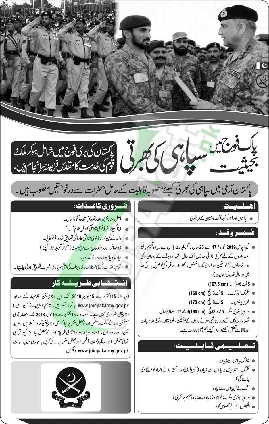Join Pak Army as Soldier