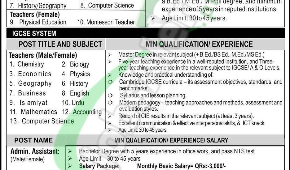 Pakistan International School Doha Qatar Jobs 2019 NTS
