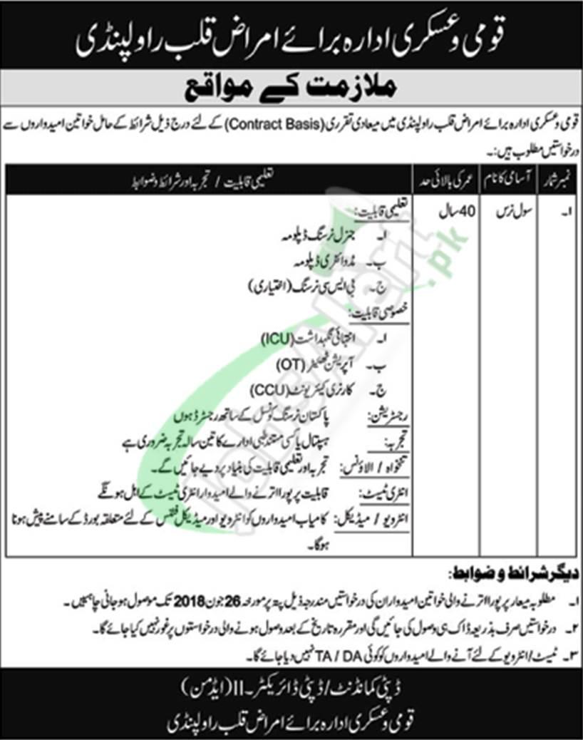 AFIC Rawalpindi Jobs