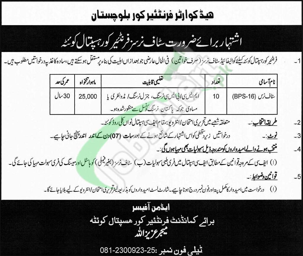 FC Hospital Quetta Jobs