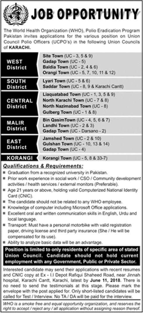 World Health Organization Jobs in Karachi