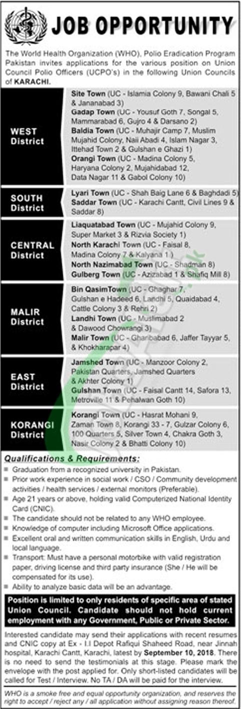 World Health Organization Pakistan Jobs