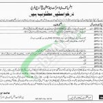 District and Session Court Karachi West Jobs 2019
