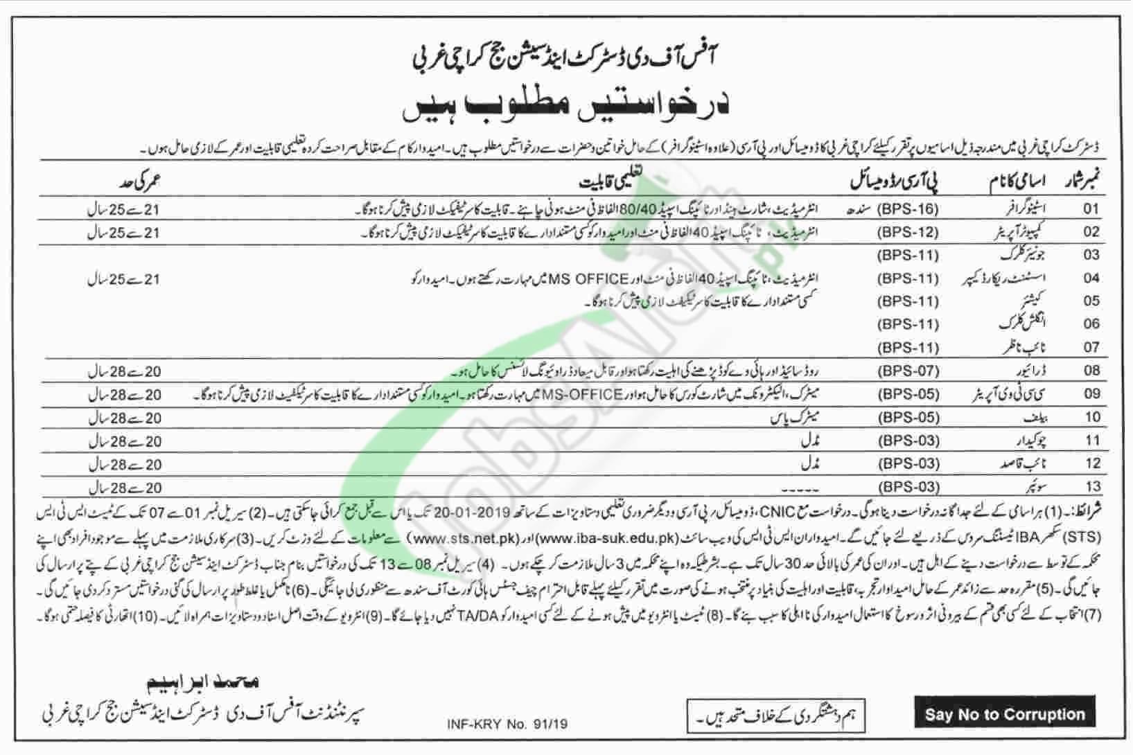 District and Session Court Karachi West Jobs 2019