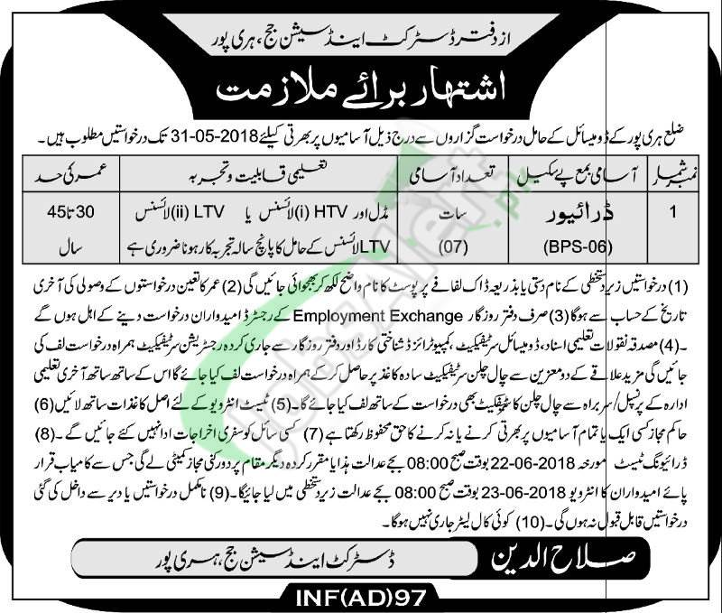 District and Session Court Haripur Jobs 2018