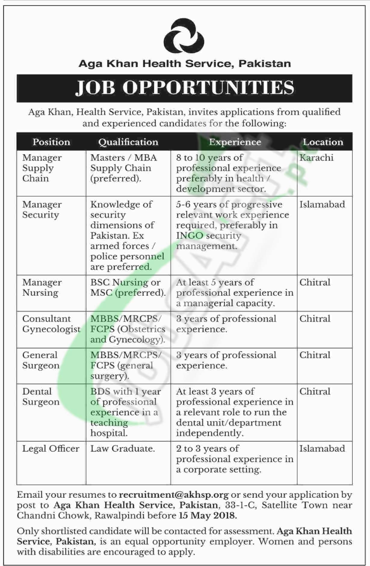 Aga Khan Health Services Jobs