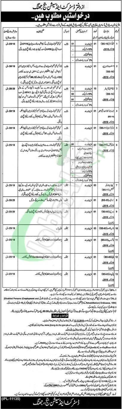 District and Session Court Jhang Jobs