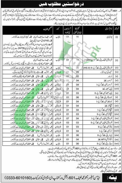 Pakistan Army Jobs 2020
