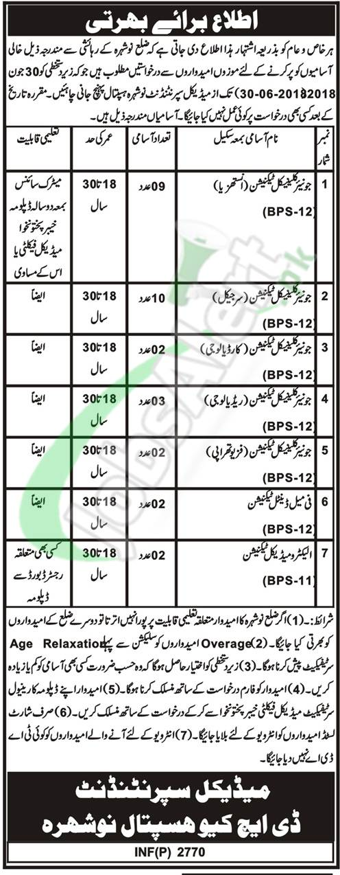 DHQ Hospital Nowshera Jobs 2018