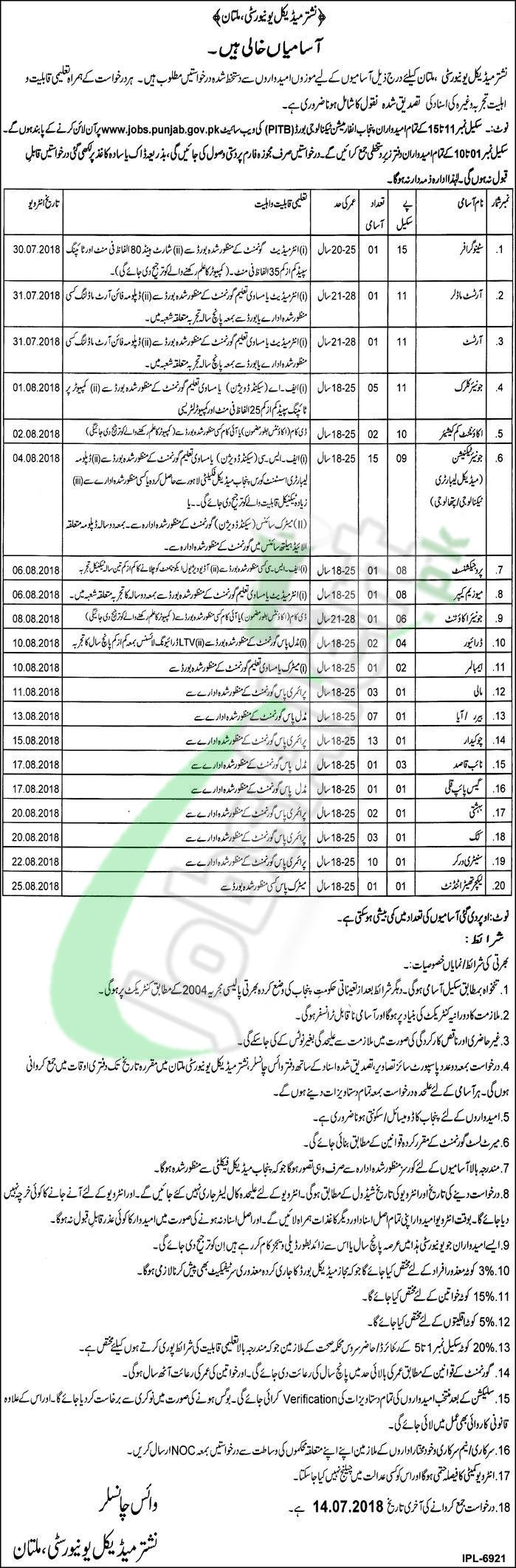 Nishtar Medical University Multan Jobs 2018