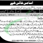 Fixed Communication Signal Company Mangla Jobs