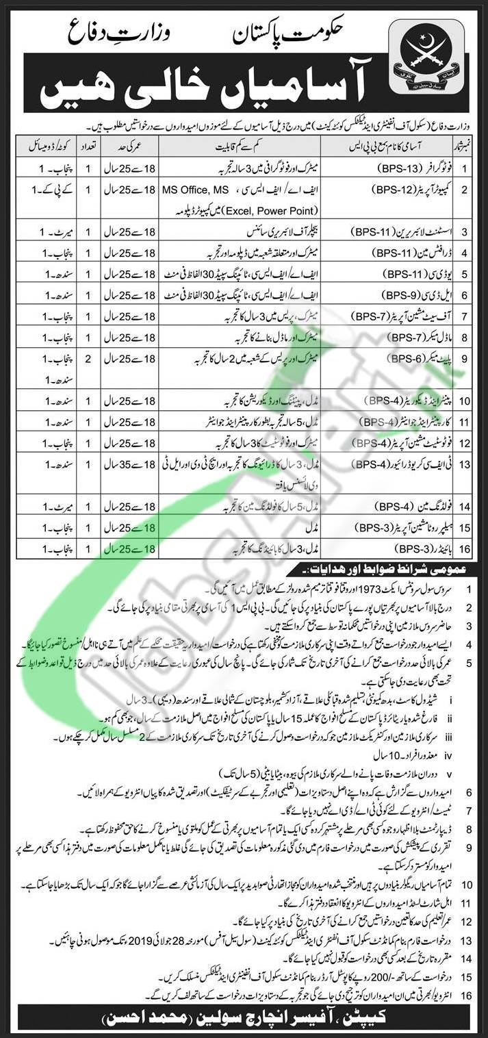 School of Infantry & Tactics Quetta Jobs