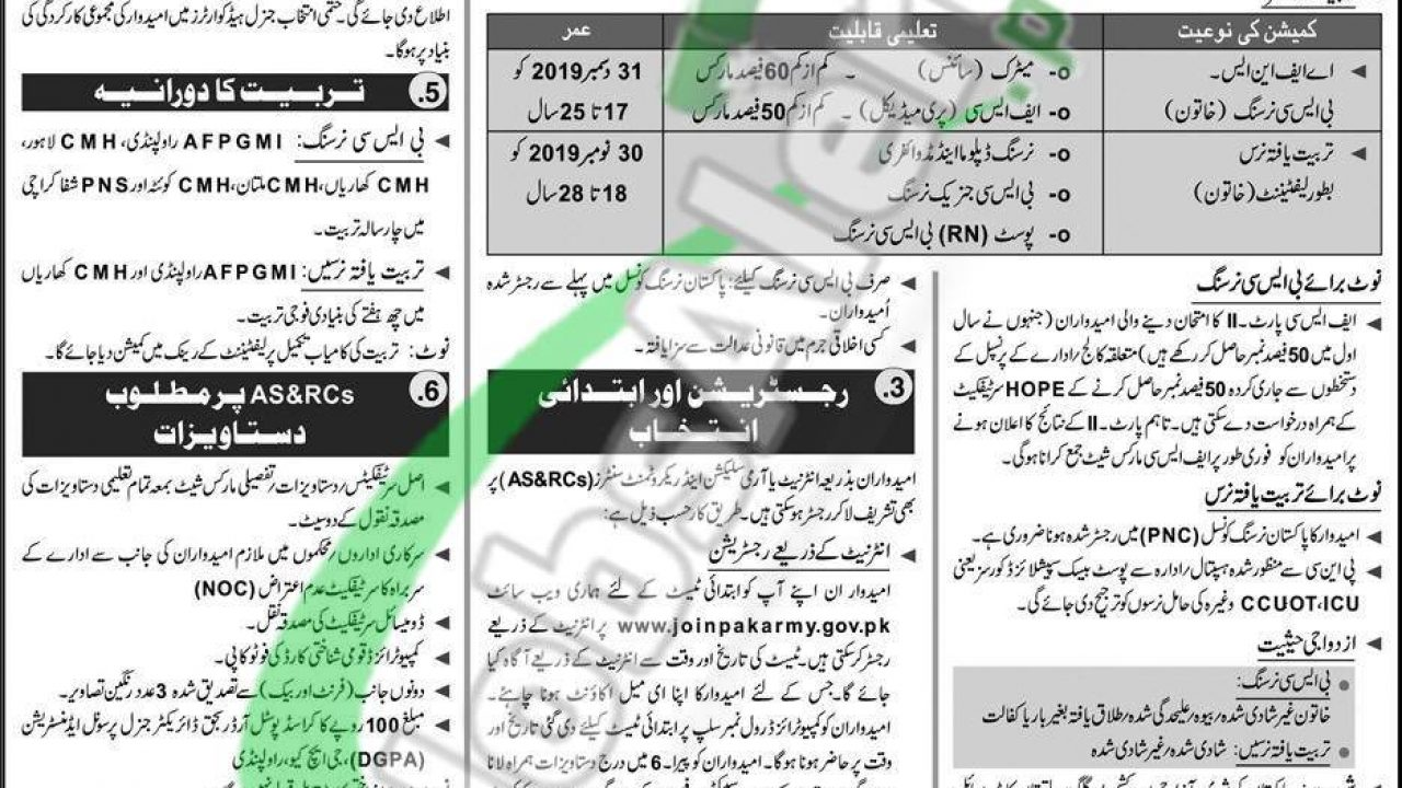 Join Pak Army AFNS Online Registration 2019 Advertisement