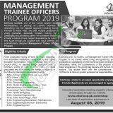 Interloop MTO Program 2019