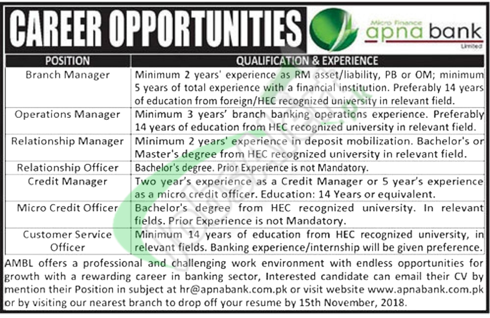 Apna Bank Jobs