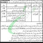 GEPCO Employees Housing Foundation Gujranwala Jobs