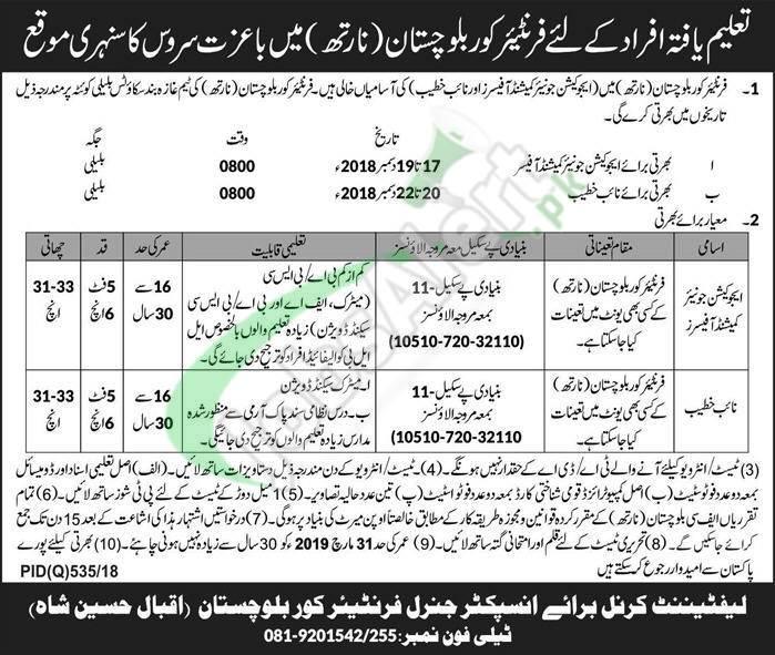 FC Balochistan North Jobs