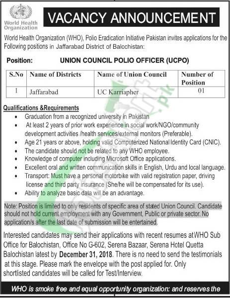 World Health Organization Jobs in Pakistan