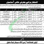 Army Dog Centre and School Rawalpindi Jobs 2019