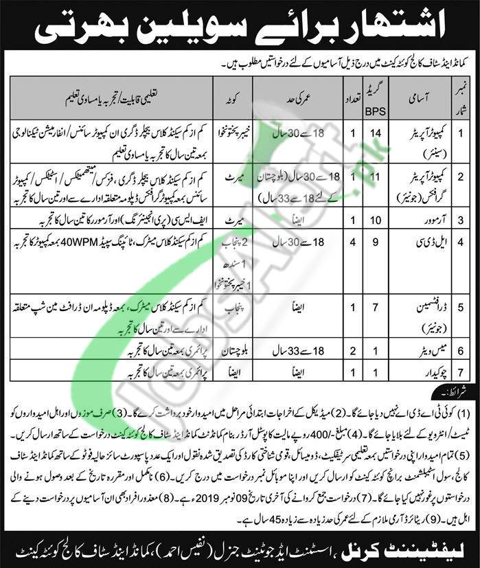 Command and Staff College Quetta Jobs 2019