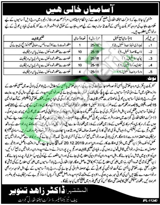 District Health Authority Gujrat Jobs 2019