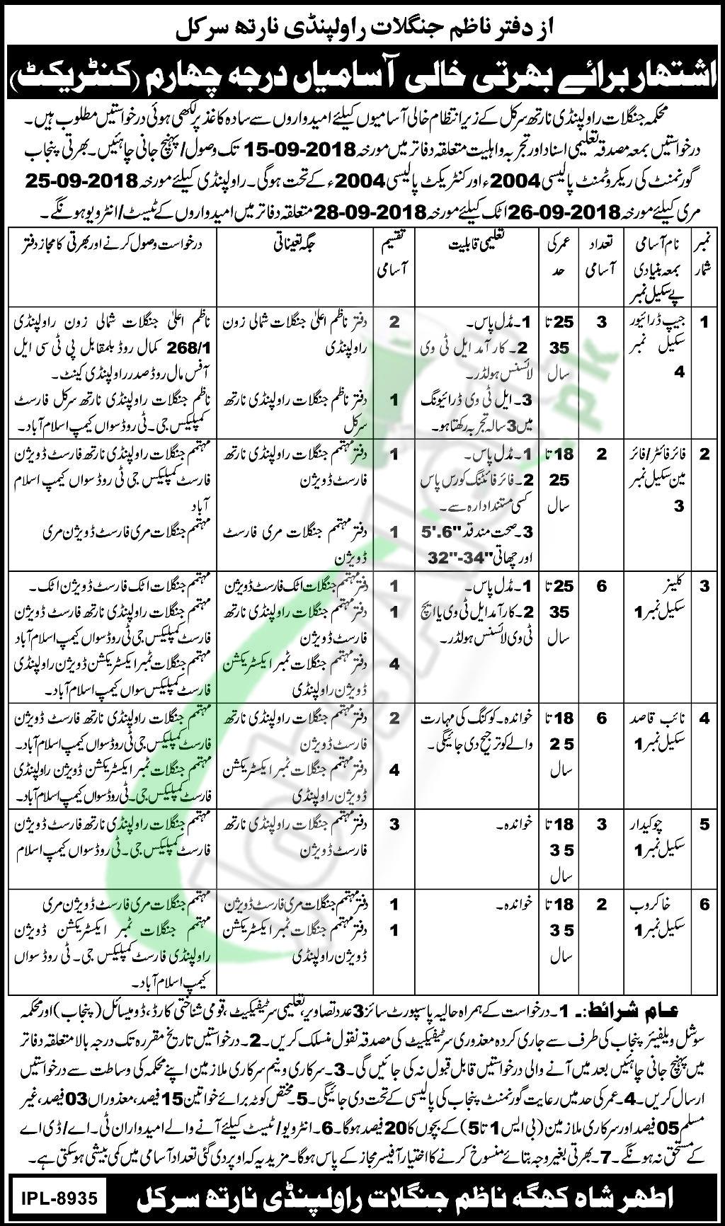 Forest Department Rawalpindi Jobs