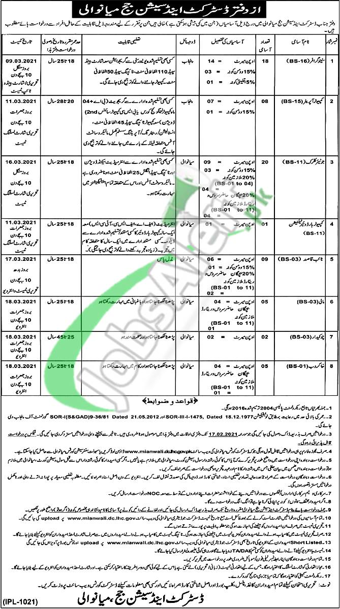 Session Court Mianwali Jobs