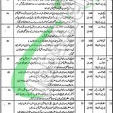 Kot Khawaja Saeed Hospital Jobs