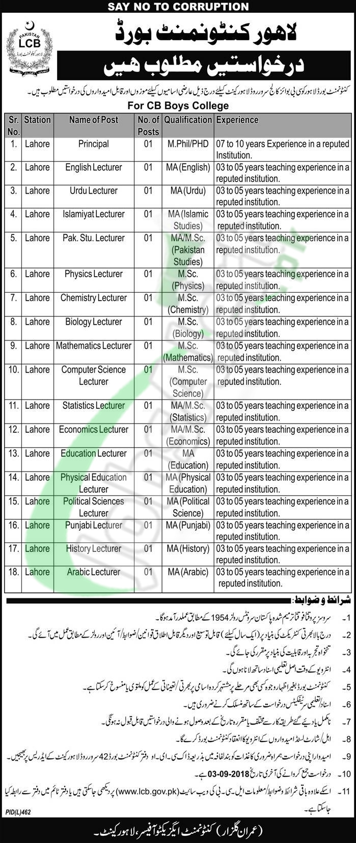 Cantonment Board College Lahore Jobs 2018