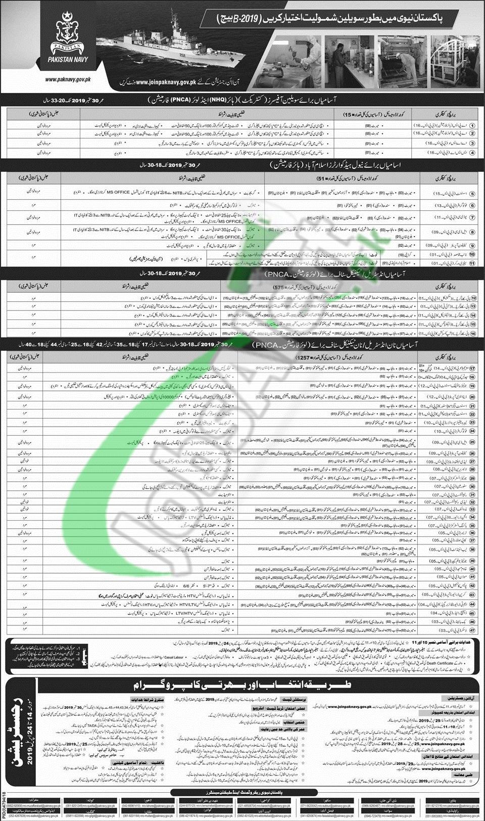 Pak Navy Civilian Jobs 2019