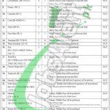 PIMS Hospital Islamabad Jobs