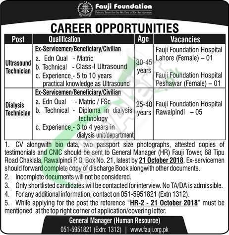 Fauji Foundation Hospital Jobs