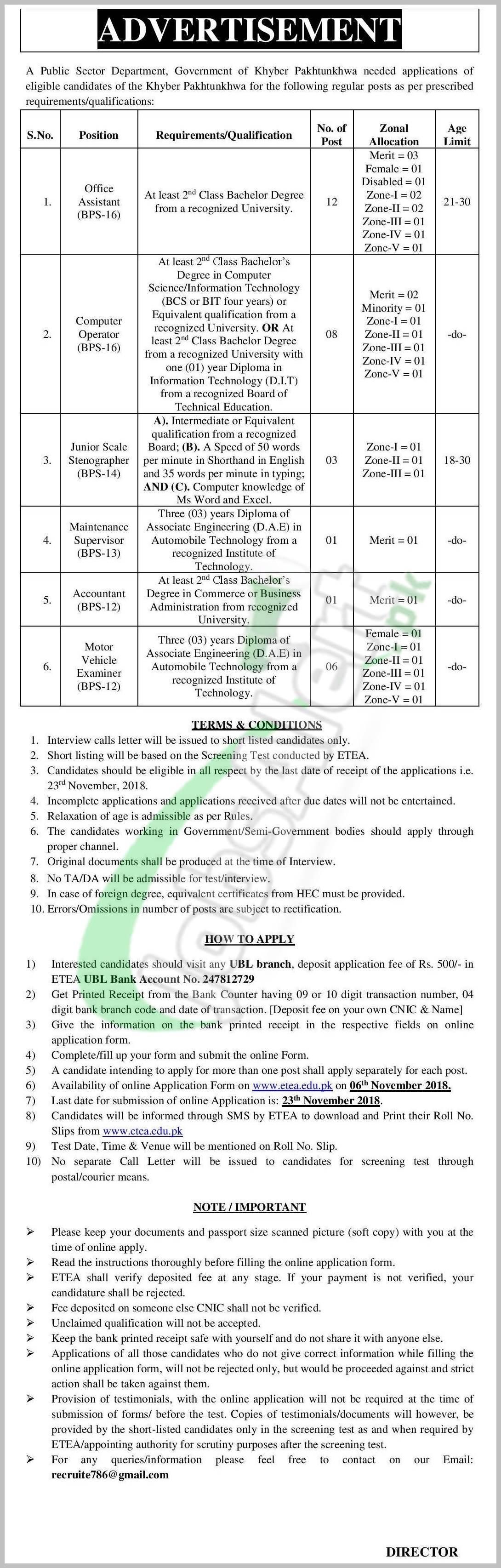 Public Sector Department KPK Jobs