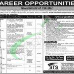 Public Sector Jobs in Pakistan Jobs 2018