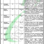 Rawalpindi Medical University Jobs