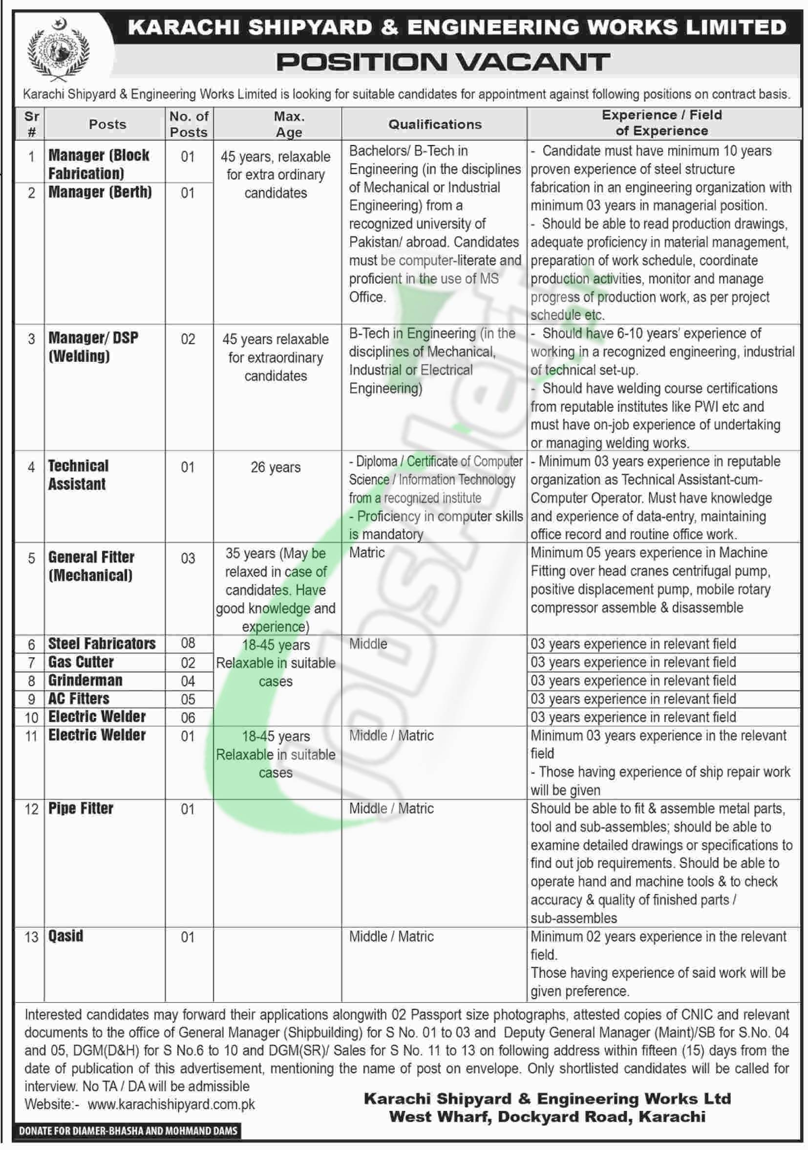 Karachi Shipyard Jobs