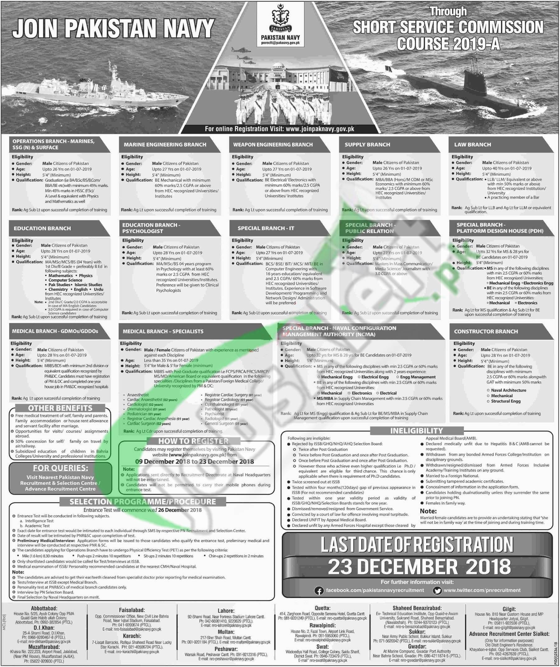 Pak Nav SSC 2019 A