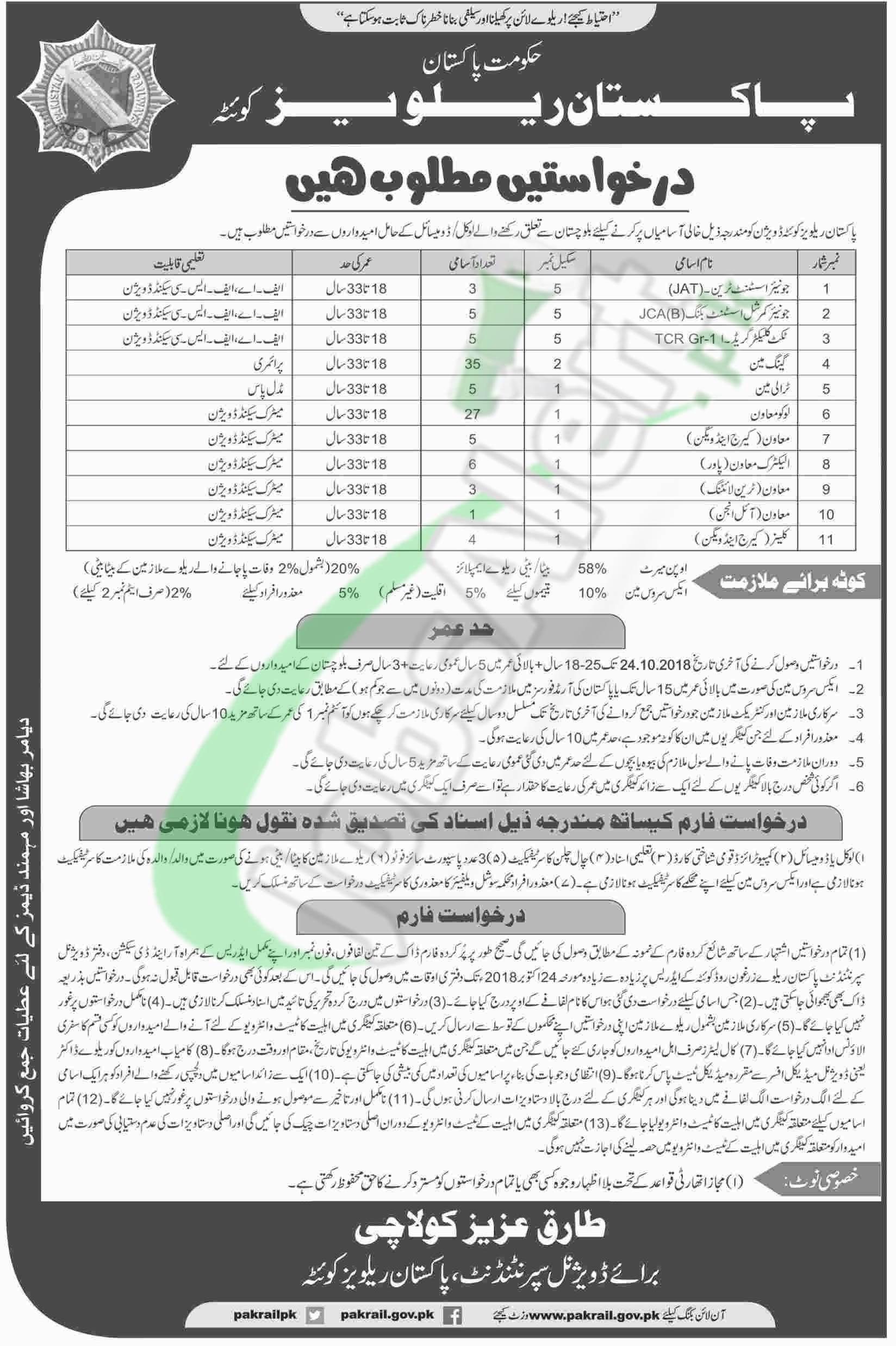 Pakistan Railway Job