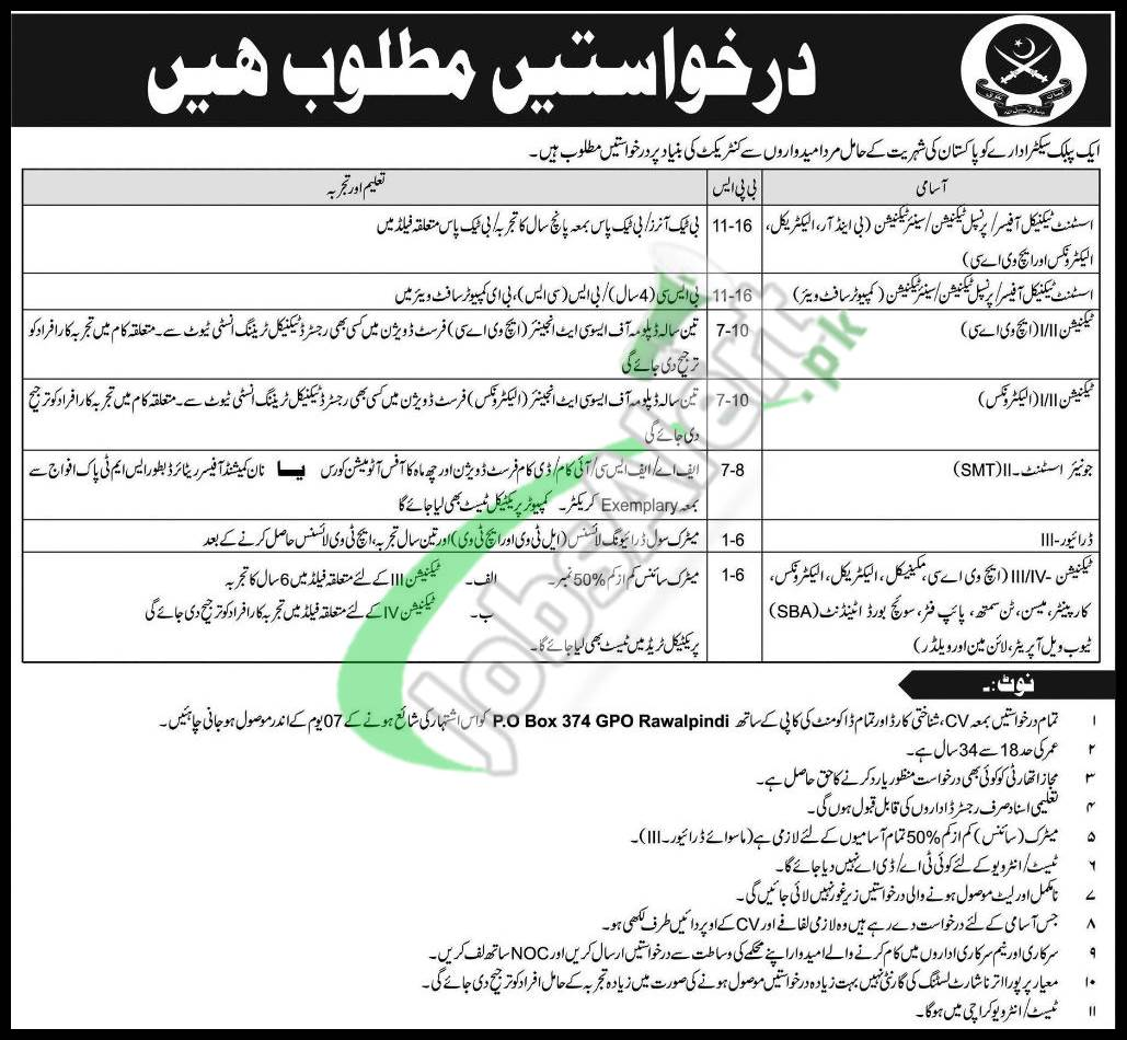 PO Box 374 Rawalpindi Jobs