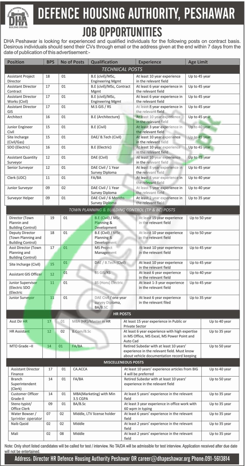 DHA Peshawar Jobs